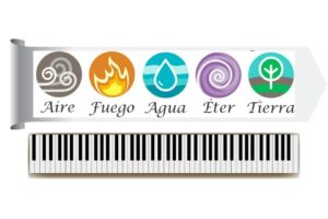 como-estudiar-piano-metodo-5-elementos-por-marcos-sasone